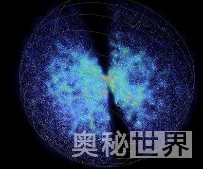 通过哈勃常数来计算宇宙的大小以及年龄 图
