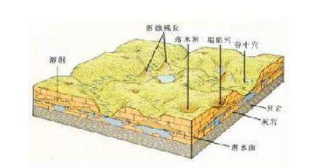 地壳中含量最多金属元素